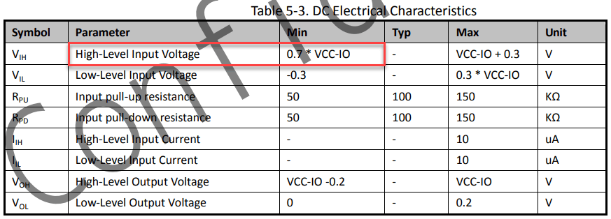A64 DC electrical characteristics table
