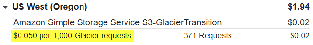 AWS hidden fee when promoting storage to S3 Glacier