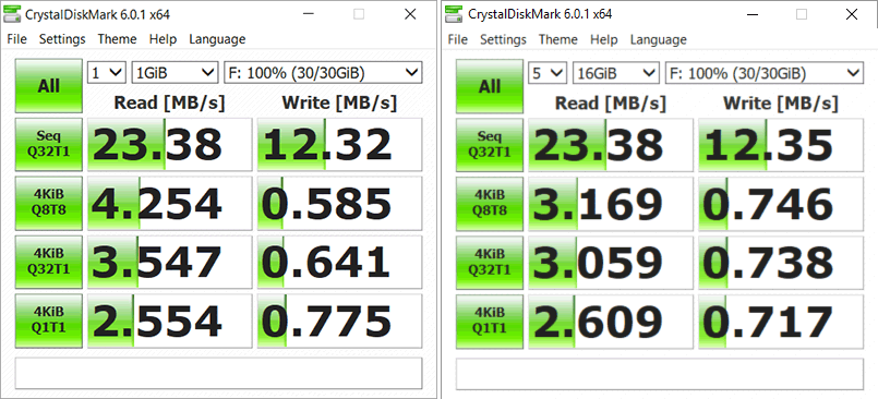 CrystalDiskMark speed tests for 32 GB LVCARDS