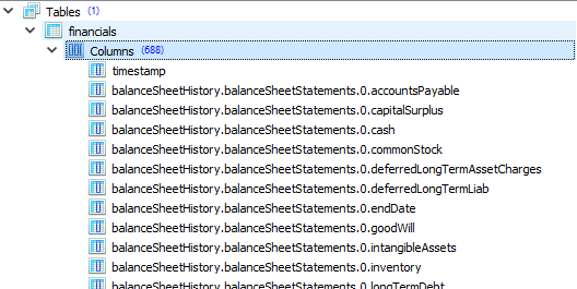 SQLite columns from flattened object tree